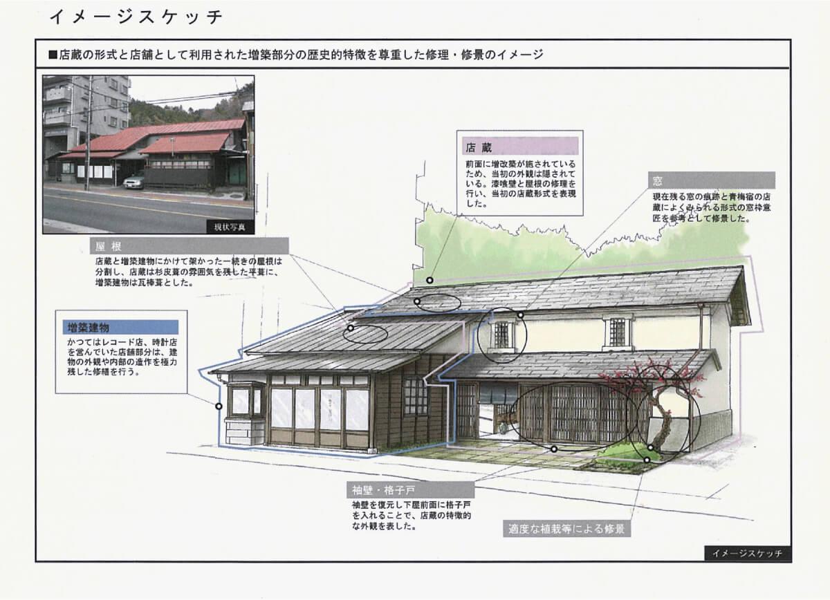 青梅宿まちなみ調査・計画_修理・修景モデルプランの作成