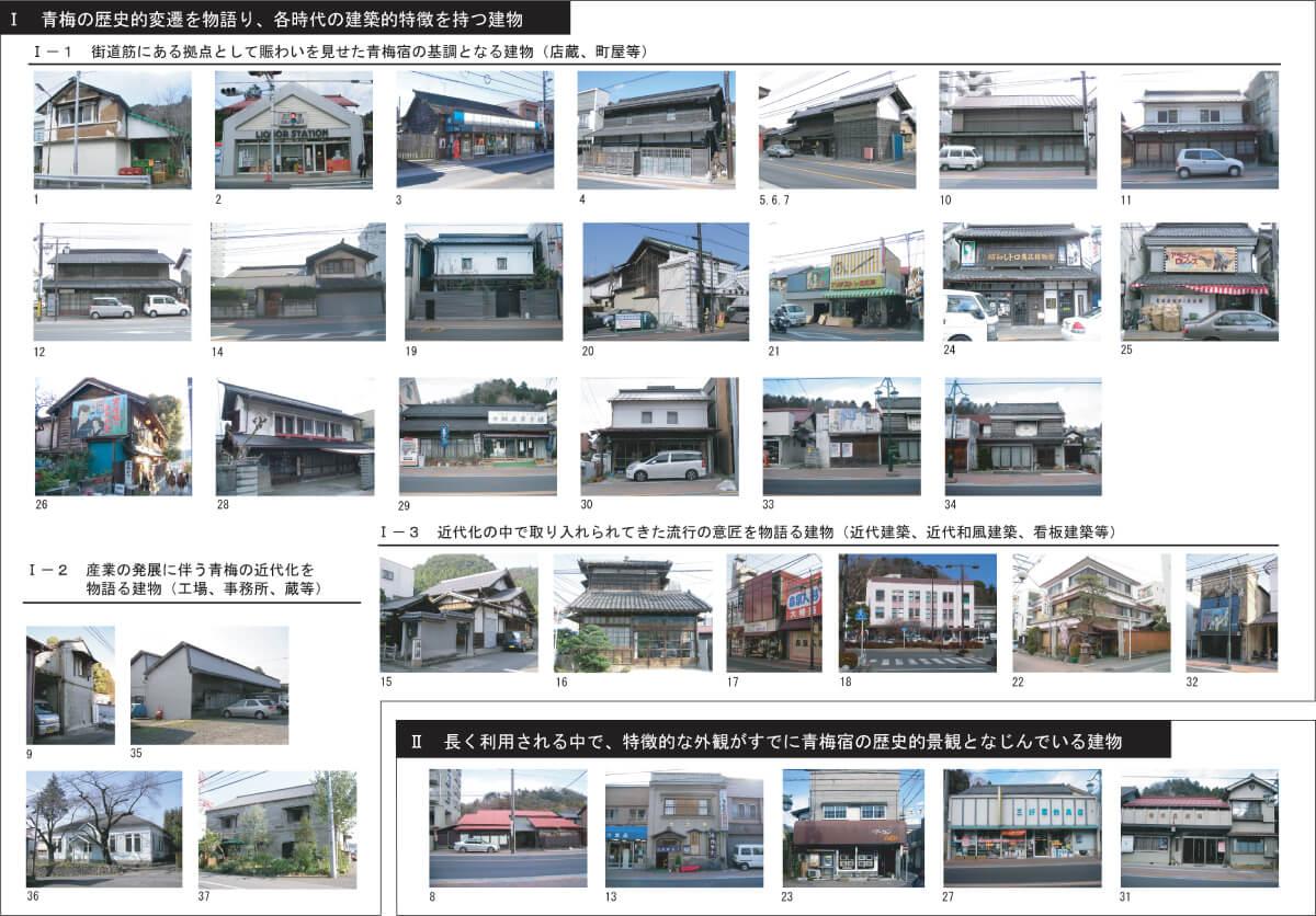 青梅宿まちなみ調査・計画_青梅宿の歴史的建築物